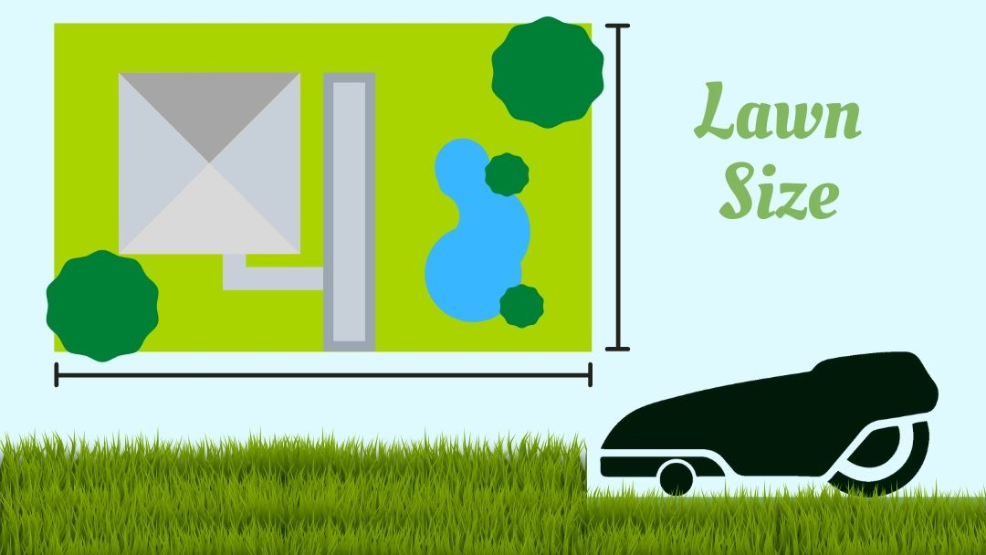 Lawn Size Calculator