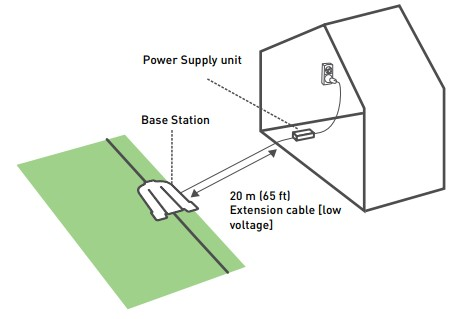robot lawn mower base station install